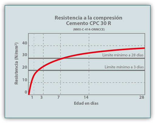 tabla_CPC_30_R