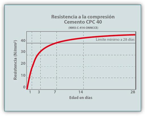 tabla_CPC_40_R